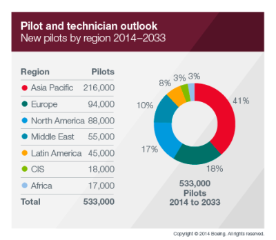 pilot_and_technician_outlook_large_2