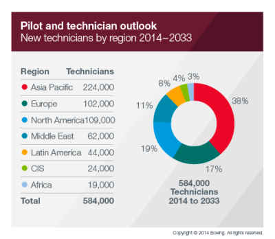 pilot_and_technician_outlook_large_3